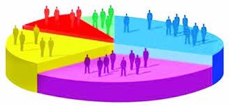 Xác định đúng khách hàng – bạn đã thành công hơn 50%.