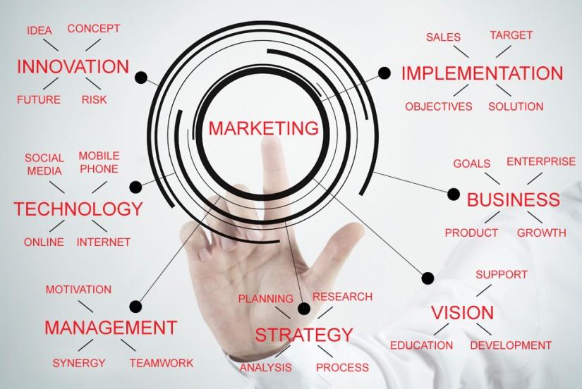 Làm sao để xây dựng chiến lược marketing hiệu quả?